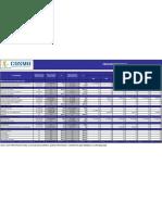 F-SSOA-26 Presupuesto 2013