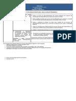 Objectivos específicos Módulo 5.1