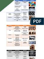 clasificacion materiales.pptx