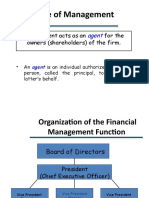 Finance hirearchy
