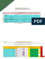 CONTROL DE VEHICULOS  IHSA 2020