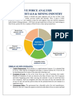 Mining & Metal Industry_Porter's Five Force Analysis
