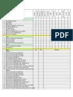 Mivon checklist