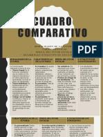 ACTIVIDAD 2 - GONZALO DIAZ MOGOLLON