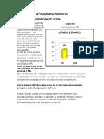 ACTIVIDADES ECONÓMICAS.docx