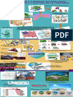 Globalización y finanzas Internacional (2)