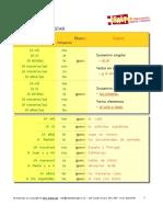 Presente-regulares-Gustar.pdf