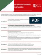 COVID-19 Resoluciones Administrativas