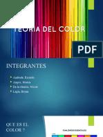 Presentación TEORÍA DEL COLOR