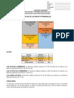 ANALISIS DE LAS MASAS PATRIMONIALES