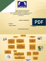 Mapa de conceptos Sistema tributario .pptx