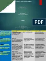Actividad 2 - Marco Logico De Proyectos Diseño De Matriz