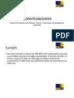 Amortizaciones (1)