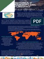infografia del turismo