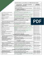 Relación de documentos y registros FPI.xls