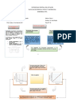 Fisica 1 Funcion directa y su grafica Fundamento Conceptual..docx