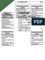 TAREA 1-TRATADOS TRIBUTARIOS.docx