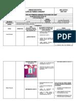 PLANIFICACION PRIMERAS DOS SEMANAS (1)