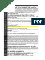 Facturation sites 1-2 - (chiffre)