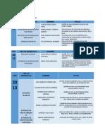 analisis_de_atos[1]