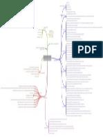 Convertir_estrategia_en_resultados__Donald_Sull_Stefano_Turconi_Charles_Sull_James_Yoder.pdf