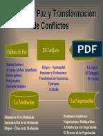 Cultura de Paz y Transformación de Conflictos