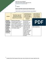 Tabel rangkuman-Materi Pengayaan SMAN 1 Aikmel