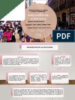 Derecho Electoral_Mapa conceptual_U_2_A_5