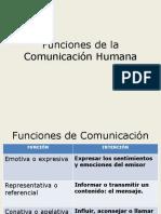 Funciones de la Comunicación Humana