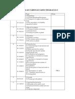 Rancangan Tahunan Sains Tingkatan 3