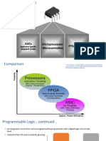 Lecture 2 [FPGA]