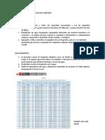 ENSAYO DE LABORATORIO DE PESO UNITARIO