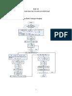 DESAIN BALOK TULANGAN RANGKAP.pdf