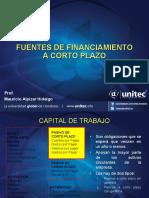 3.1. Fuentes de Financiamiento a Corto Plazo