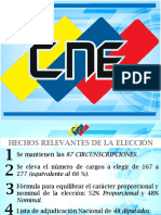 Cronograma del CNE