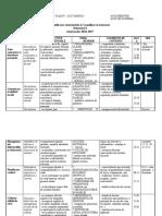 Model planificare consiliere si orientare scolara.doc