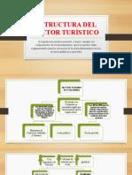 Estructura del sector turístico