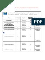 Vagas de Emprego DF.pdf