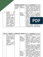 5°- PROGRAMA CURRICULAR.doc