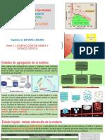 CAP 2 ESTADO LIQUIDO. Parte 1 Licuefacción de gases y estado crítico..pdf