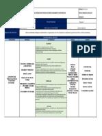 Caracterizacion del proceso direccionamiento estrategico