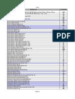 Stock de Medicamentos 05-05-2020