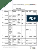 Listado Pruebas Rápidas Junio.pdf