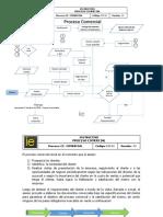 Flujograma Proceso Comercial