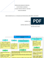 MAPA CONCEPTUAL SOBRE LA LOPNNA 1.1.docx