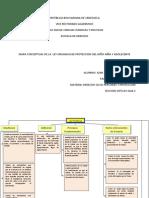 Mapa tutela.docx