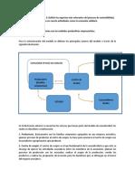 Actividad de aprendizaje 3 esquema unidades productivas