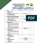 Plan de Evaluacion - Sistemas Operativos