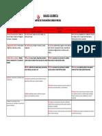 D2_Matriz de Evaluaciones_MA465_Química_201601