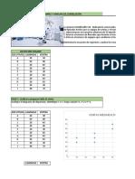 11_EJEMPLO ANALISIS DE REGRESION LINEAL SIMPLE Y ANALISIS DE CORRELACION.xlsx
